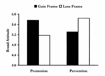 loss-gain